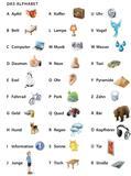 gjuhë gjermane kurs mësimi ONLINE