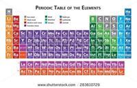 Kurs i kimise