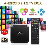 x96 mini Android7.1.2 Smart Box TV 4K