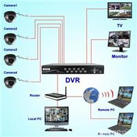 Home Security Electronics